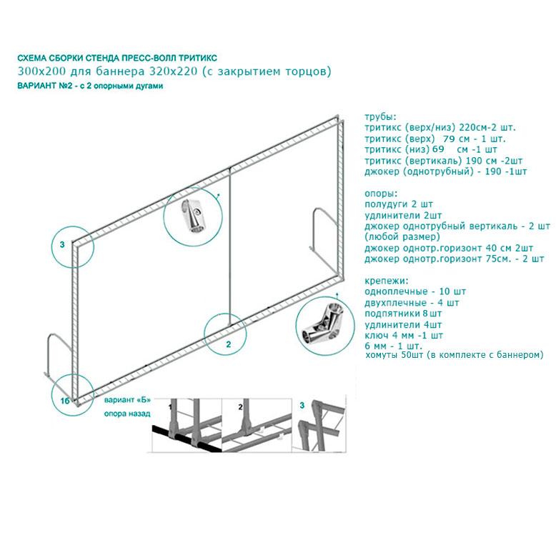 Инструкция и схема сборки стендов пресс-волл Тритикс 2опоры