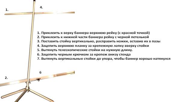 инструкция, схема сборки Y-banner стенда